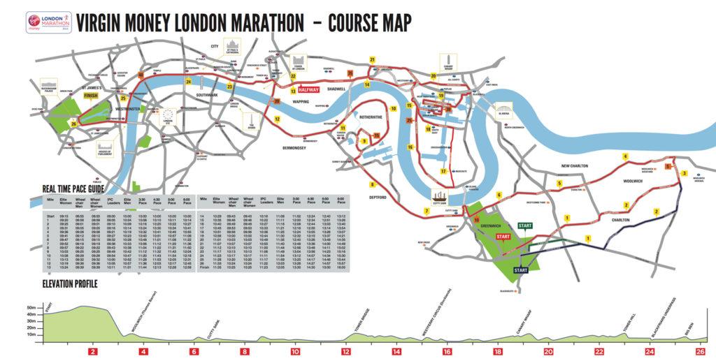 la-carrera-de-los-hemisferios-maraton-de-londres